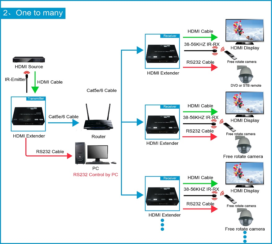 e bike controller wiring diagram 120m wiring diagram hdmi extender wiring diagram - wiring diagram
