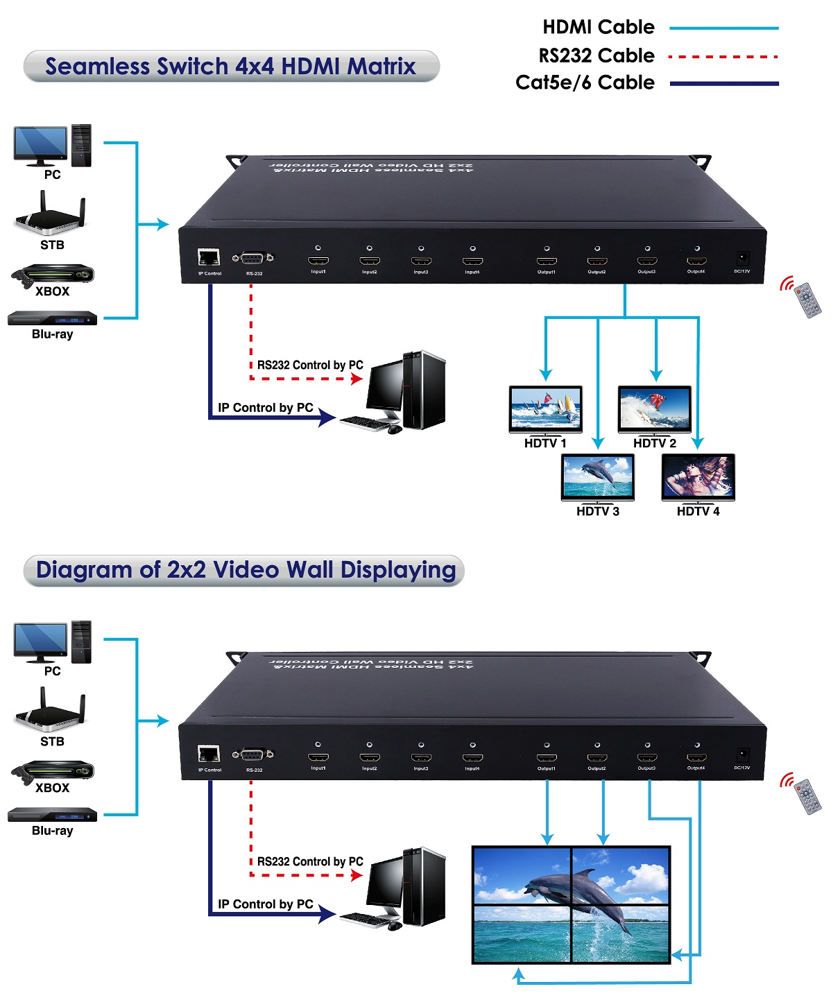 4X4 Seamless HDMI Matrix & 2x2 Video Wall Controller _