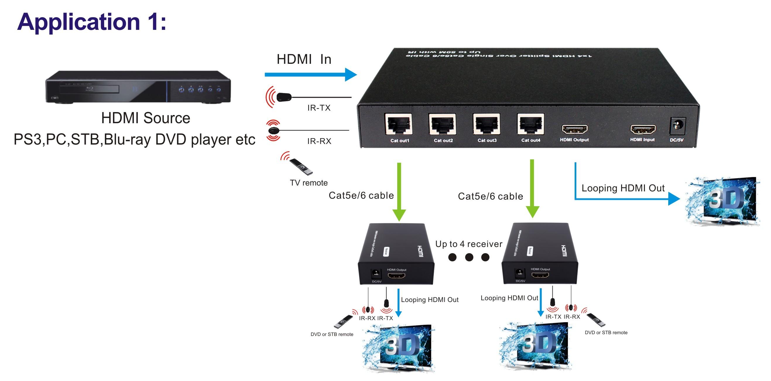 hdmi over cat5e wiring diagram cat 5e cable diagram