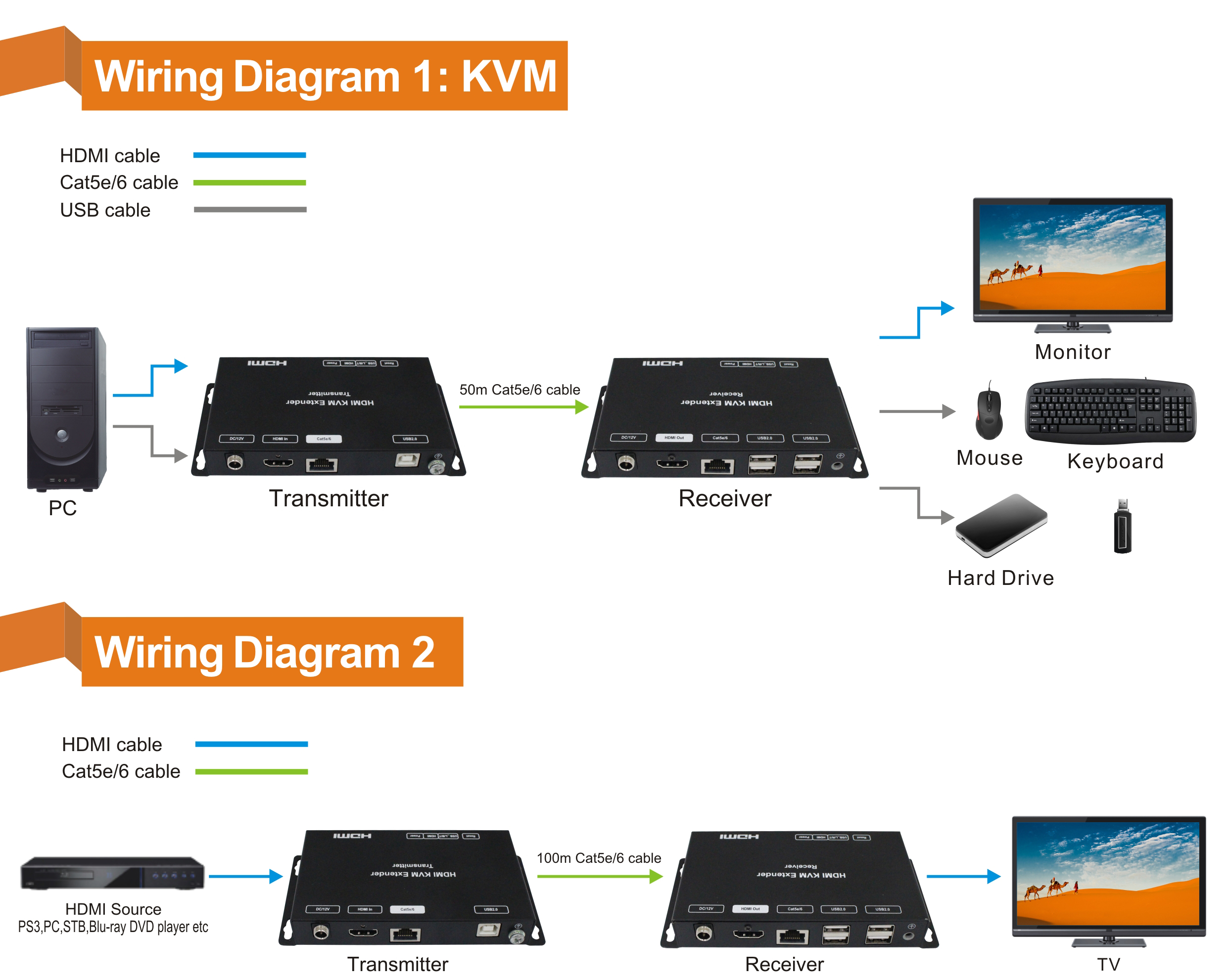 Kef Q Audioteka besides Shadow Ps Setup Diagram Full in addition Kabel Av To Rca in addition App Vopex C Hd Lc in addition Sl S R Kit. on hdmi splitter wiring diagram